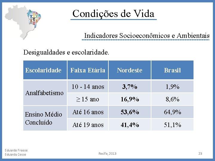Condições de Vida Indicadores Socioeconômicos e Ambientais Desigualdades e escolaridade. Escolaridade Analfabetismo Ensino Médio