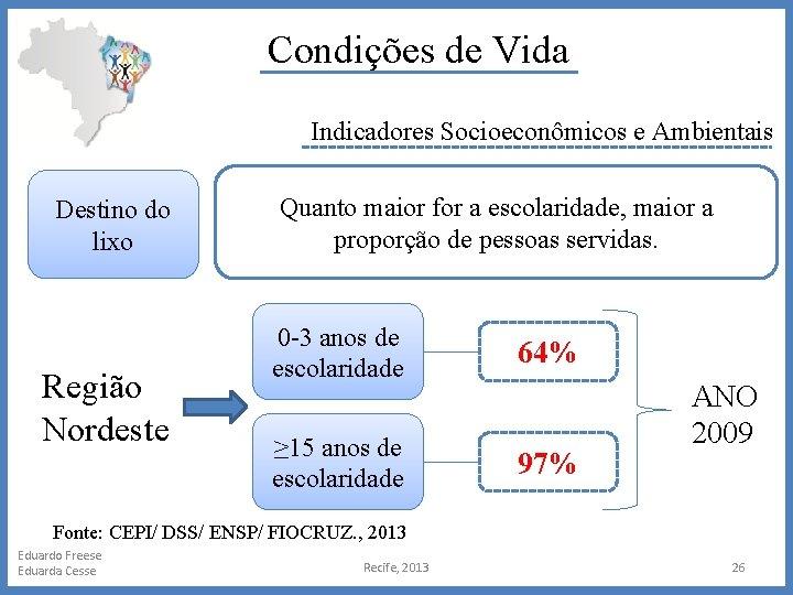 Condições de Vida Indicadores Socioeconômicos e Ambientais Destino do lixo Região Nordeste Quanto maior