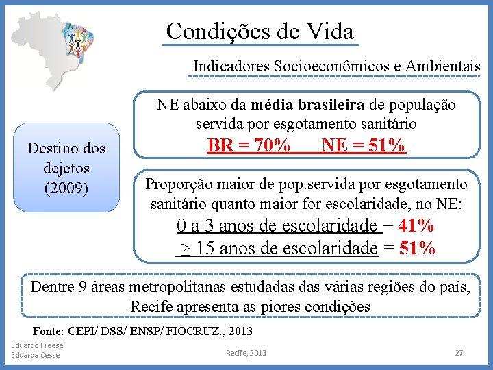 Condições de Vida Indicadores Socioeconômicos e Ambientais NE abaixo da média brasileira de população