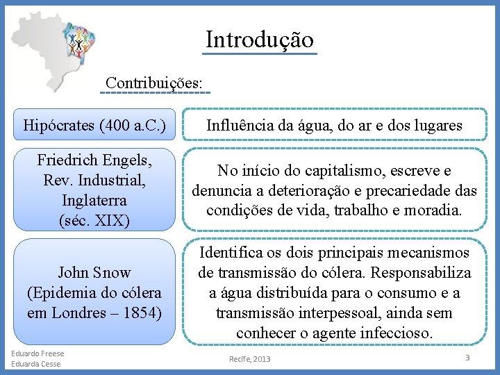 Introdução Contribuições: Hipócrates (400 a. C. ) Influência da água, do ar e dos