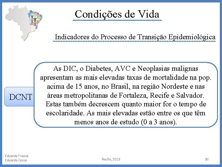 Condições de Vida Indicadores do Processo de Transição Epidemiológica As DIC, o Diabetes, AVC