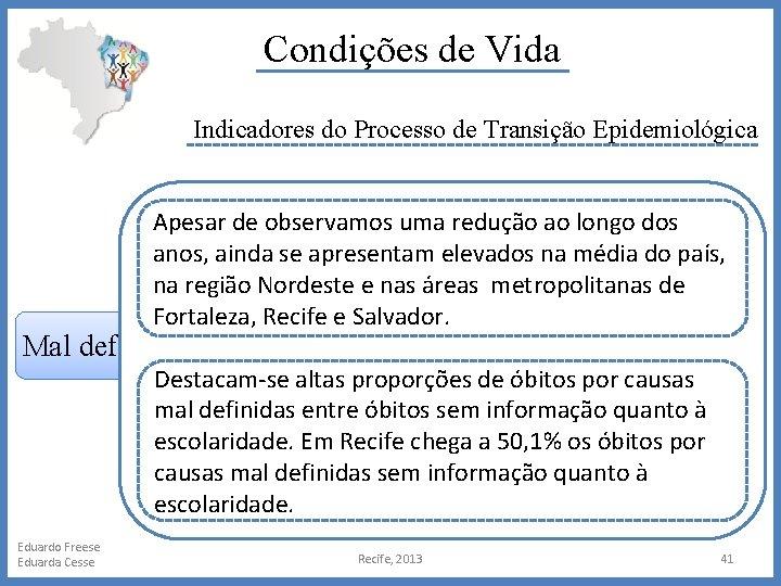 Condições de Vida Indicadores do Processo de Transição Epidemiológica Mal def. Eduardo Freese Eduarda
