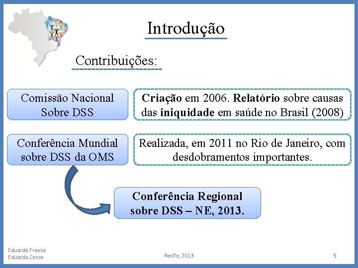 Introdução Contribuições: Comissão Nacional Sobre DSS Criação em 2006. Relatório sobre causas das iniquidade