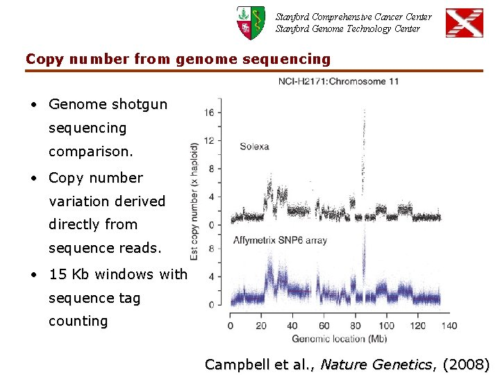 Stanford Comprehensive Cancer Center Stanford Genome Technology Center Copy number from genome sequencing •
