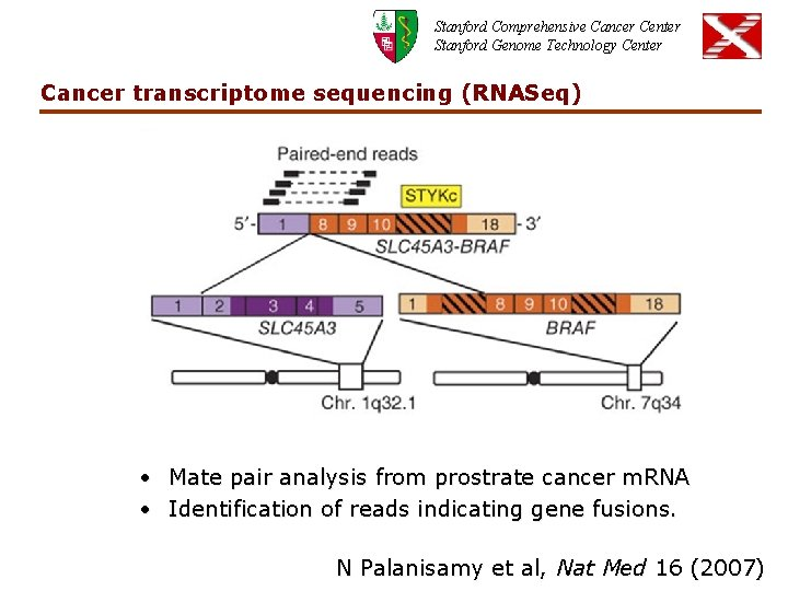Stanford Comprehensive Cancer Center Stanford Genome Technology Center Cancer transcriptome sequencing (RNASeq) • Mate