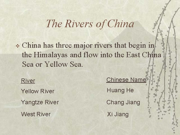 The Rivers of China v China has three major rivers that begin in the