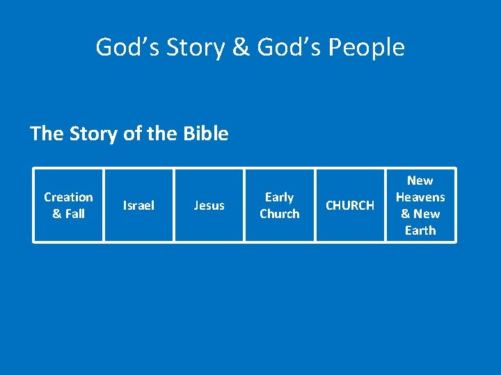God's Story & God's People The Story of the Bible Creation & Fall Israel