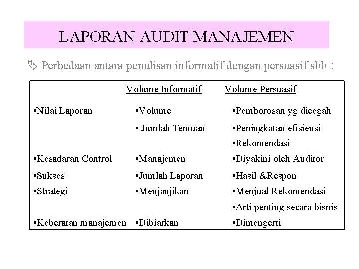 LAPORAN AUDIT MANAJEMEN Ä Perbedaan antara penulisan informatif dengan persuasif sbb : Volume Informatif