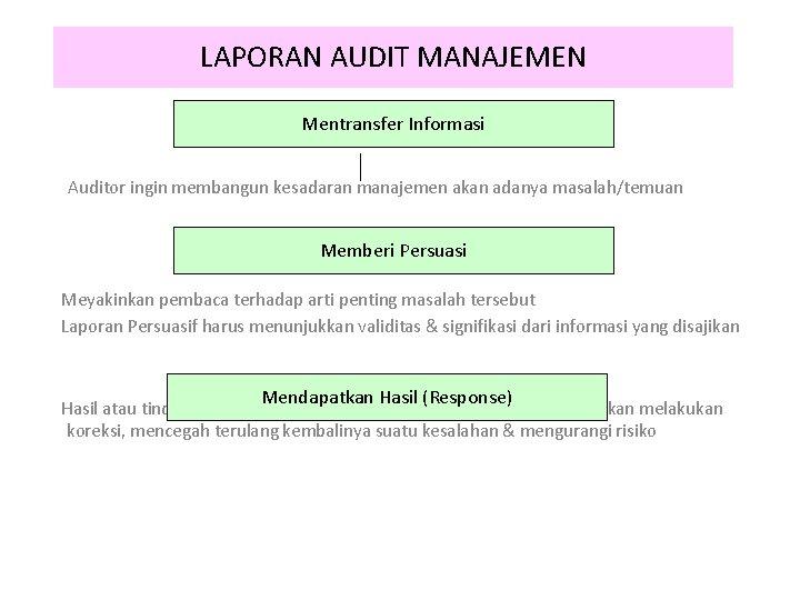 LAPORAN AUDIT MANAJEMEN Mentransfer Informasi Auditor ingin membangun kesadaran manajemen akan adanya masalah/temuan Memberi