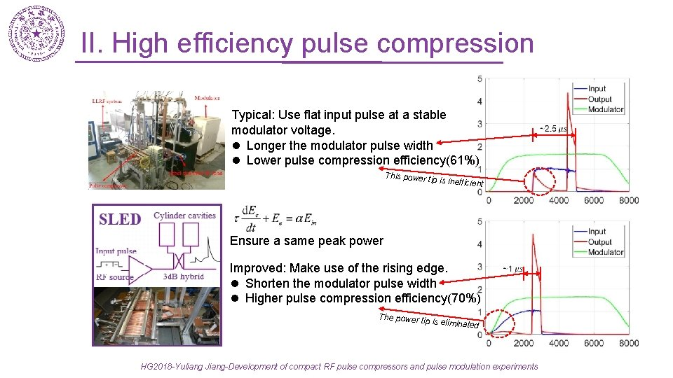 II. High efficiency pulse compression Typical: Use flat input pulse at a stable modulator
