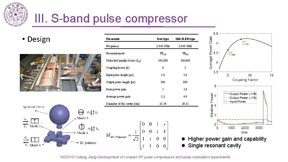 III. S-band pulse compressor • Design Parameter New type Old SLED type Frequency 2.