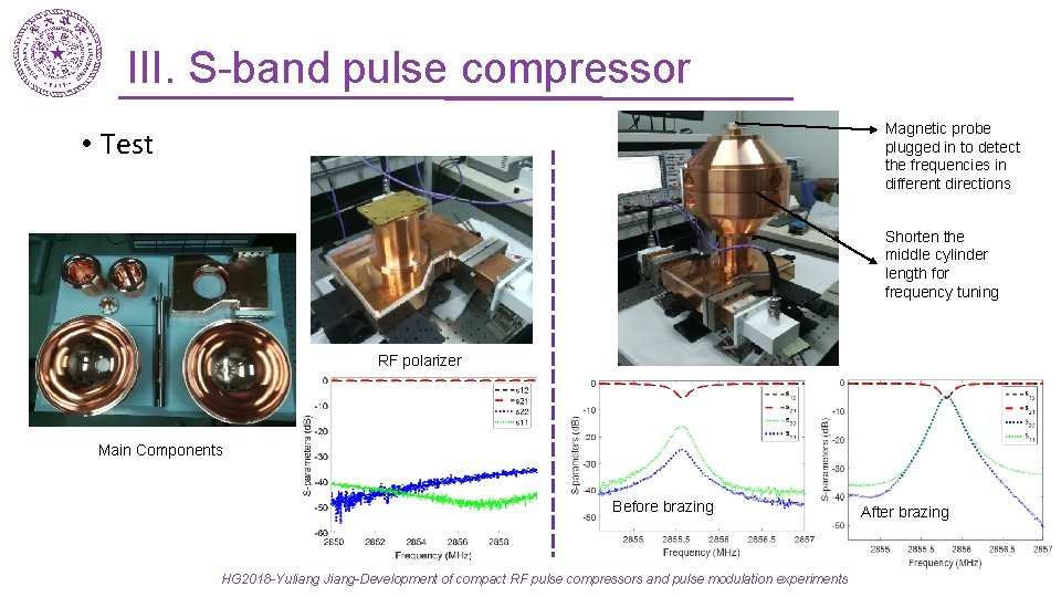 III. S-band pulse compressor Magnetic probe plugged in to detect the frequencies in different