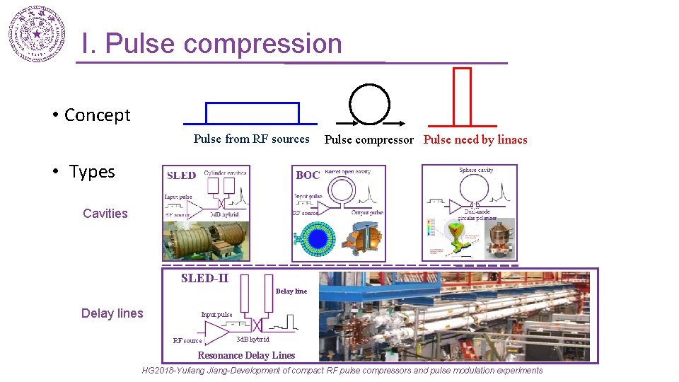 I. Pulse compression • Concept Pulse from RF sources Pulse compressor Pulse need by