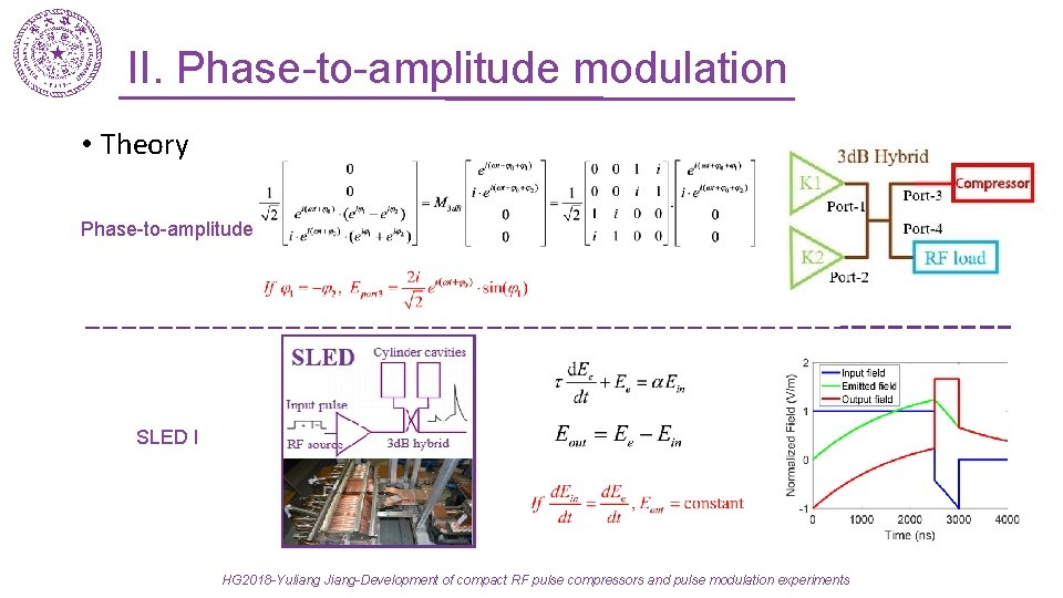 II. Phase-to-amplitude modulation • Theory Phase-to-amplitude SLED I HG 2018 -Yuliang Jiang-Development of compact