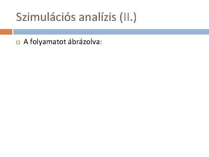 Szimulációs analízis (II. ) A folyamatot ábrázolva: