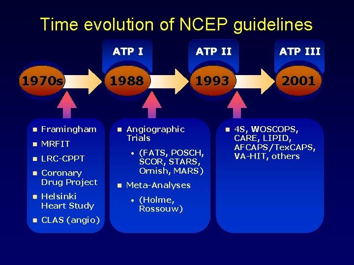 Time evolution of NCEP guidelines 1970 s n Framingham n MRFIT n LRC-CPPT n