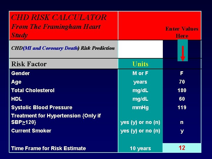 CHD RISK CALCULATOR From The Framingham Heart Study CHD(MI and Coronary Death) Risk Prediction