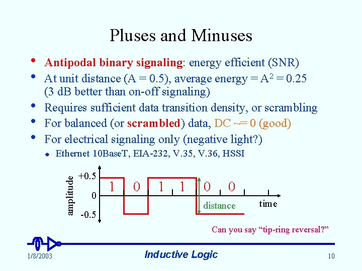 Pluses and Minuses • • • Antipodal binary signaling: energy efficient (SNR) At unit