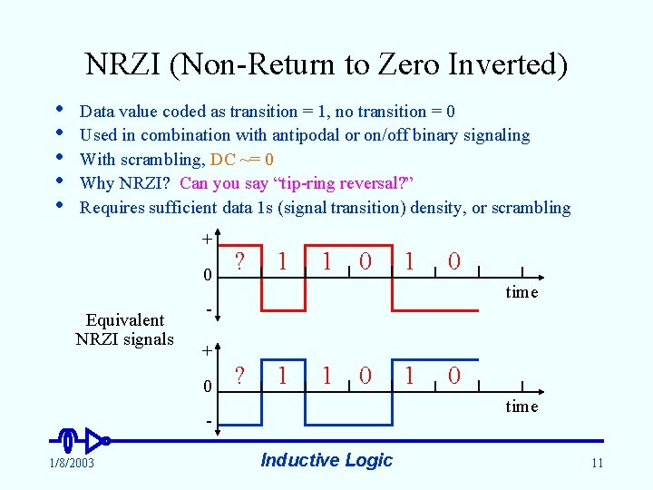 NRZI (Non-Return to Zero Inverted) • • • Data value coded as transition =