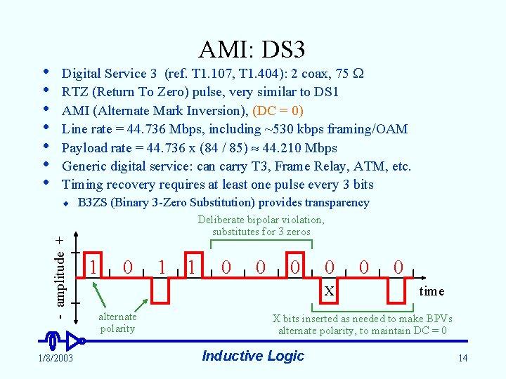 • • AMI: DS 3 Digital Service 3 (ref. T 1. 107, T