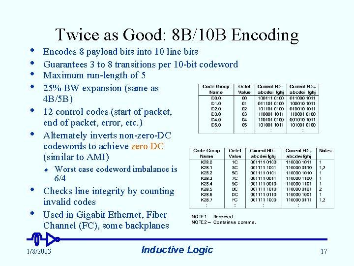 • • • Twice as Good: 8 B/10 B Encoding Encodes 8 payload