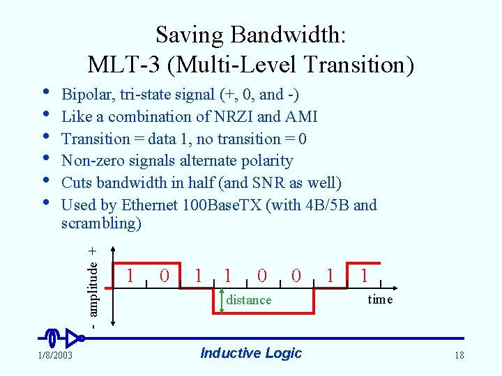 Saving Bandwidth: MLT-3 (Multi-Level Transition) Bipolar, tri-state signal (+, 0, and -) Like a
