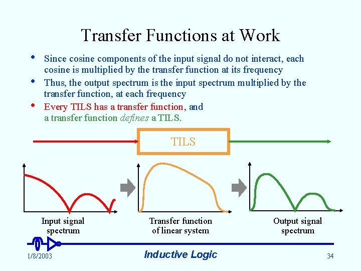 Transfer Functions at Work • • • Since cosine components of the input signal