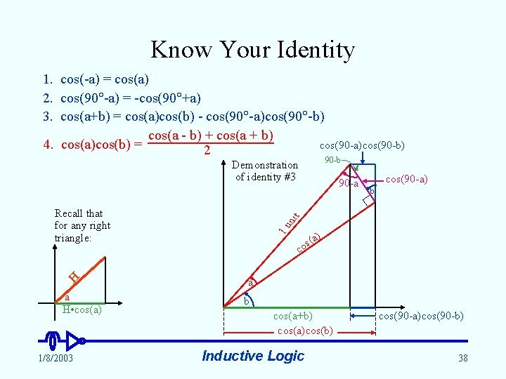 Know Your Identity 1. cos(-a) = cos(a) 2. cos(90 -a) = -cos(90 +a) 3.