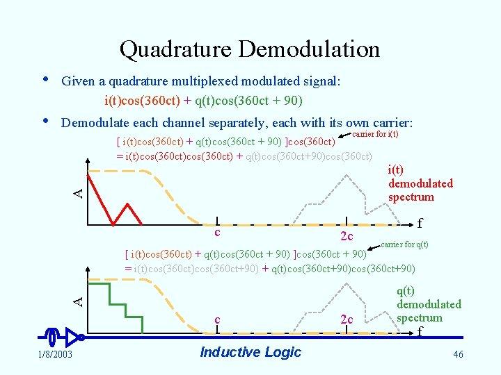 Quadrature Demodulation • Given a quadrature multiplexed modulated signal: i(t)cos(360 ct) + q(t)cos(360 ct
