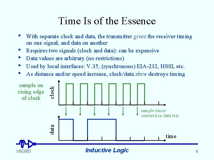 Time Is of the Essence • • With separate clock and data, the transmitter