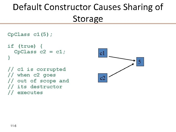 Default Constructor Causes Sharing of Storage Cp. Class c 1(5); if (true) { Cp.
