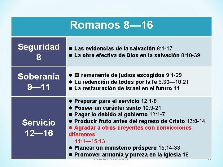 Un Estudio Bblico De Romanos 8 16 Ebi