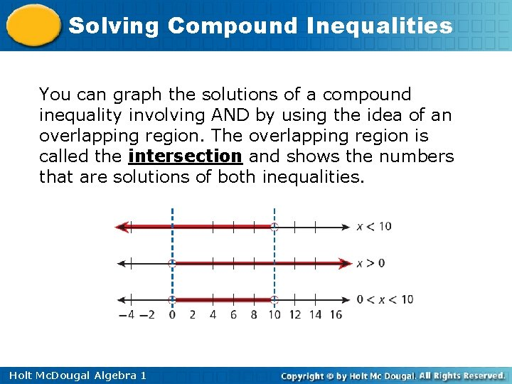 Solving Compound Inequalities You can graph the solutions of a compound inequality involving AND