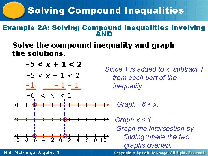 Solving Compound Inequalities Example 2 A: Solving Compound Inequalities Involving AND Solve the compound