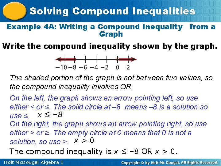 Solving Compound Inequalities Example 4 A: Writing a Compound Inequality from a Graph Write