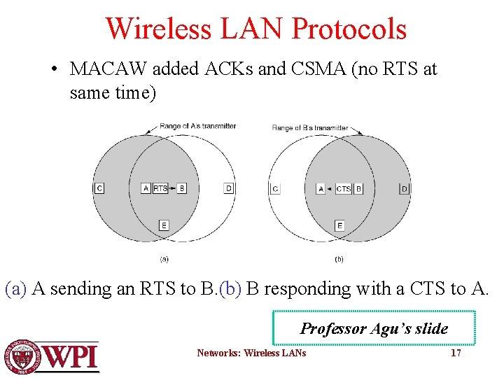 Wireless LAN Protocols • MACAW added ACKs and CSMA (no RTS at same time)