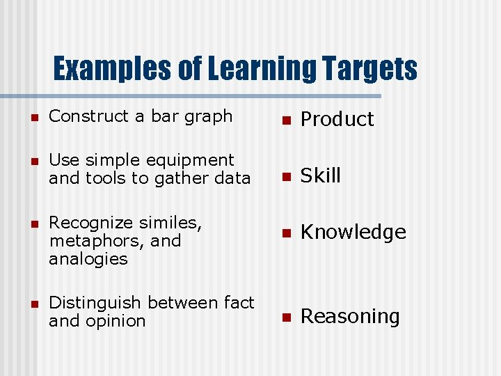 Examples of Learning Targets n Construct a bar graph n Product n Use simple