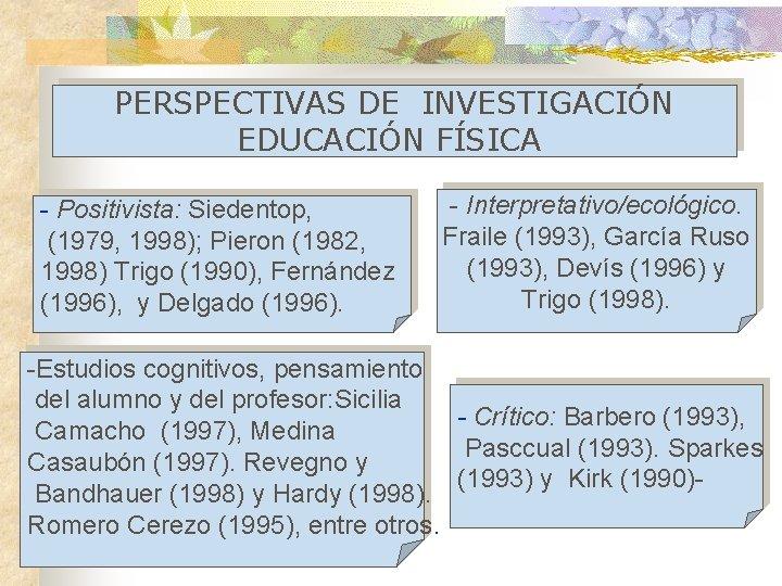 PERSPECTIVAS DE INVESTIGACIÓN EDUCACIÓN FÍSICA - Positivista: Siedentop, (1979, 1998); Pieron (1982, 1998) Trigo