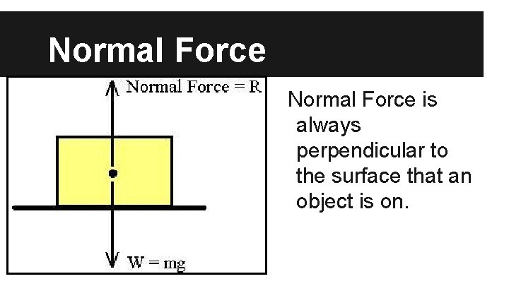 Normal Force is always perpendicular to the surface that an object is on.
