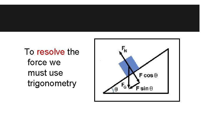 To resolve the force we must use trigonometry