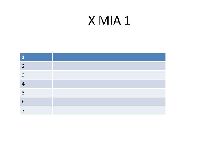 X MIA 1 1 2 3 4 5 6 7