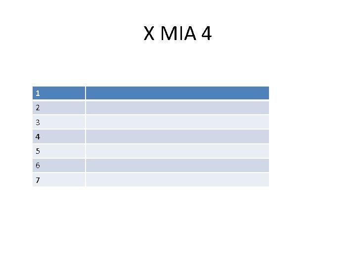 X MIA 4 1 2 3 4 5 6 7