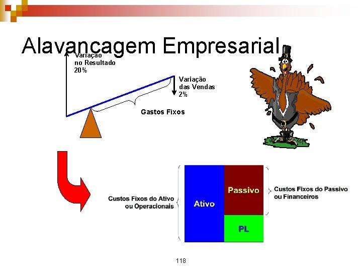 Alavancagem Empresarial Variação no Resultado 20% Variação das Vendas 2% Gastos Fixos 118