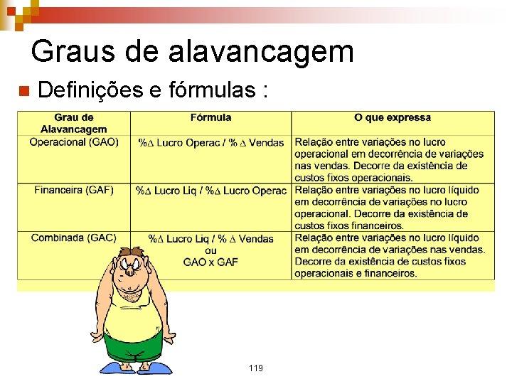 Graus de alavancagem n Definições e fórmulas : 119