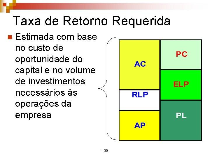 Taxa de Retorno Requerida n Estimada com base no custo de oportunidade do capital