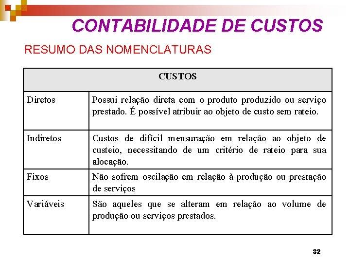 CONTABILIDADE DE CUSTOS RESUMO DAS NOMENCLATURAS CUSTOS Diretos Possui relação direta com o produto