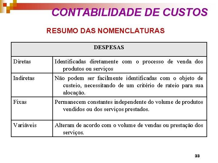 CONTABILIDADE DE CUSTOS RESUMO DAS NOMENCLATURAS DESPESAS Diretas Identificadas diretamente com o processo de