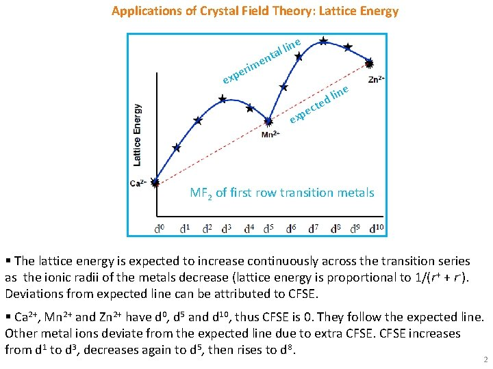 Applications of Crystal Field Theory: Lattice Energy l lin a t n e e