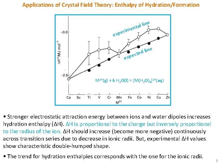 Applications of Crystal Field Theory: Enthalpy of Hydration/Formation tal li n e rim ne