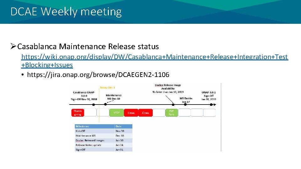 DCAE Weekly meeting ØCasablanca Maintenance Release status https: //wiki. onap. org/display/DW/Casablanca+Maintenance+Release+Integration+Test +Blocking+Issues • https: